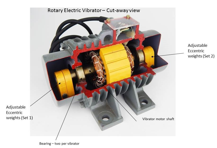 Weight on Rotary Electric Vibrators