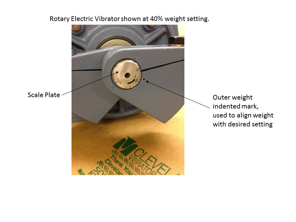 How To Adjust The Eccentric Weight On Rotary Electric