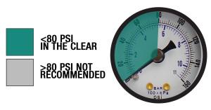 PSI Reccomendation - Cleveland Vibrator Company copy